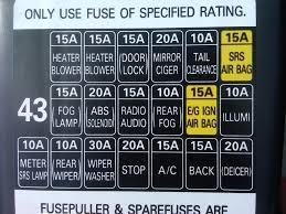 2005 subaru impreza fuse box wiring diagrams best 2005 subaru impreza fuse box wiring diagram data 2005 mercury montego fuse box 2005 subaru impreza fuse box