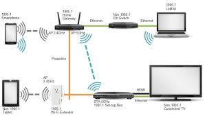 wiring your home network – bulk cat6 Network Wiring Standard RJ45 Plug Wiring Diagram
