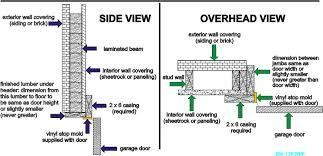 garage door framingFraming Detail