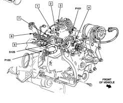 chevy 4 3 vortec engine diagram explore wiring diagram on the net • gm tbi 3 4 engine diagram gm engine image for user 4 3 vortec engine troubleshooting