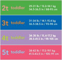 Carters Pants Size Chart 7 Best Child Clothing Size Charts Images In 2019 Clothing