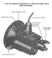 flathead parts drawings transmissions three speed trans for 1942 to 48 trucks open drive type