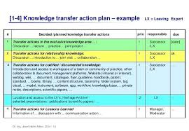 transition plan examples transition plan template excel transition plan sample free