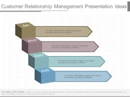 best ideas about management paper presentation topics michael brandwein presentation topics for business