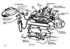 similiar s10 engine diagram keywords 1996 chevy s10 engine diagram as well 1993 chevy s10 wiring diagram