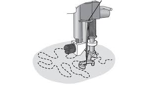 Open Toe Free Motion Spring Foot (Spring Action) - HUSQVARNA VIKING® &  Adamdwight.com