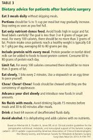 Sleeve Surgery Weight Loss Chart Hypoglycemia After Gastric Bypass An Emerging Complication