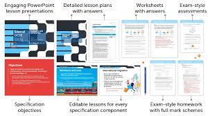 Design And Technology Online Resources Design And Technology Gcse Edexcel Unit 5