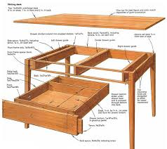 ... Perfect Ideas Desk Plans Woodworking Making A Writing FineWoodworking  ...