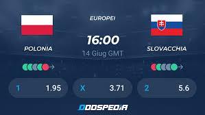 Polonia - Slovacchia » Risultati in Diretta, Streaming, Quote Euro 2020/21