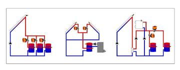 24v 220v 2 way 3 way motor ball valve for hvac hisense vendor 24v 220v 2 way 3 way motor ball valve for hvac hisense vendor 15mm motorized