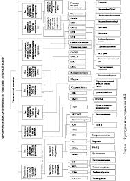 Отчет по практике на Минском моторном заводе страница