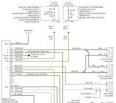 1996 honda civic ex stereo wiring diagram wiring diagram 1996 honda civic radio wiring harness diagram and hernes