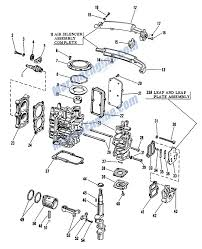 johnson powerhead group parts for 1959 3hp jw 15 outboard motor reference numbers in this diagram can be found in a light blue row below scroll down to order each product listed is an oem or aftermarket equivalent