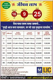 Jeevan Anand Policy Chart New Jeevan Anand Plan 815 Surrender Value Calculator