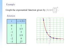 6 graph