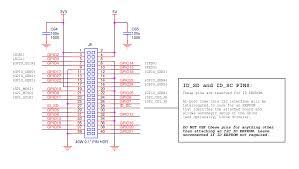 modmypi raspberry pi model b connector schematic · gpio 40 pin connector shematic
