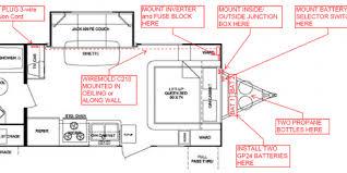 flagstaff wiring diagram wiring diagram 1999 jayco wiring diagram wiring diagram basic1999 jayco wiring diagram wiring diagrams loljayco fifth wheel wiring