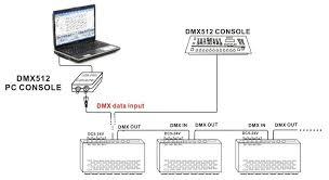 discount channel led rgb dmx controller decoder a ch dmx console connection