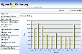 average electric bill for 1 bedroom apartment. Fine Average Electric Bill For One Bedroom Apartment 1 Apartments In Minimalist Average  Intended Average Electric Bill For Bedroom Apartment