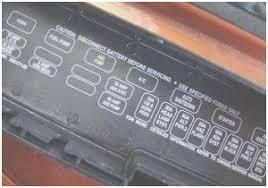 1992 jeep wrangler wiring diagram luxury 1991 jeep wrangler yj fuse 1992 jeep wrangler wiring diagram pleasant 1992 jeep wrangler fuse box diagram subaru svx yj 1995