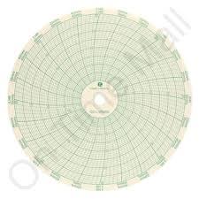 Barton M 150 H Circular Charts