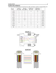 serial port wiring diagram images wiring diagram for serial port serial cant figure out eia 232 rj45 to db9 cable seems simple