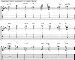 Introduction To Bird Blues For Jazz Guitar