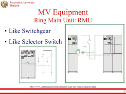ring main wiring diagram diagrams schematics for how to wire a wiring diagram ring main sockets at Wiring Diagram For Ring Main