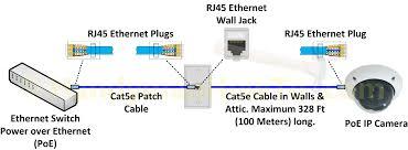 legrand cat5e wiring diagram wiring diagram schematics Cat 6 RJ45 Wiring-Diagram fancy on q rj45 wiring diagram collection wiring diagram ideas on telephone wiring diagram cat5e jack