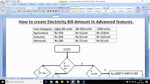 How To Calculate Electricity Bill Amount In Ms Excel Advance Video With Flow Chart