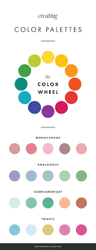Positive Colors For Bedrooms 17 Best Ideas About Paint Color Wheel On Pinterest Paint Meaning