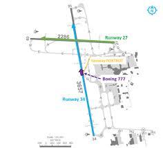 Investigation Ao 2015 084 Unsafe Proximity And Radar
