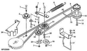 solved how to replace drive belt on john deere model fixya drive belt diagram for a john deer zero turn mower
