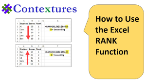 Area Code Chart In Numerical Sequence Excel Rank Function To Compare Numbers In A List