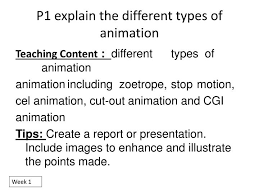 Ppt P1 Explain The Different Types Of Animation Powerpoint