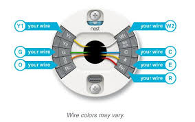nest wiring diagram furnace nest image wiring diagram nest thermostat wiring diagram 2 floors wiring diagram on nest wiring diagram furnace
