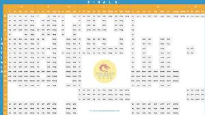 Mandarin Chinese Pinyin Chart Learn Chinese Characters
