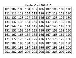 Number Charts 101 Worksheets Teaching Resources Tpt
