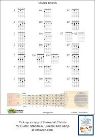 Fm Ukulele Chord Chart Pin On Essential Chords For Guitar Mandolin Ukulele And Banjo