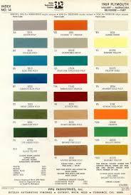 1969 Plymouth Paint Vintage Colour Palette Paint Charts