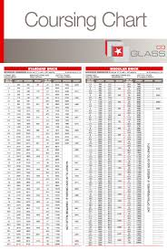 Size Chart Glass Co Metro