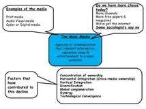 mass media essay topics success must bestow humility essay mass media essay topics