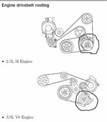 2006 ford fusion engine diagram questions pictures fixya engine is in your fusion i m sending you a diagram of both 2 3l 4 cyl and th3 3 0l 6 cyl the compressor is encircled in both diagrams