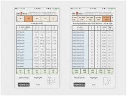 I Beam Chart Pdf 70 Prototypic I Beam Size And Weight Chart