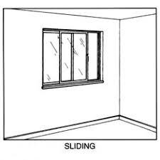 Principles U0026 Elements Interior Design Evaluates Principles Of Types Of Interior Design Courses