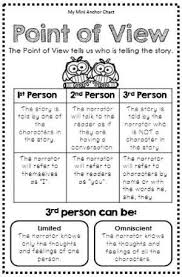 My Mini Anchor Chart Point Of View Anchor Chart Mini Anchor Charts Are A Great