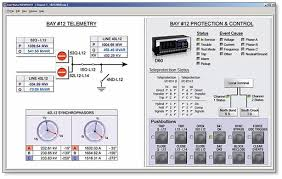 transmission protection monitoring diagnostics