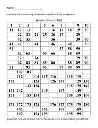 101 200 Chart Printable Counting 101 To 200 Worksheets