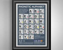 A python package for converting characters and digits to phonetic alphabet equivalents. Phonetic Alphabet Etsy